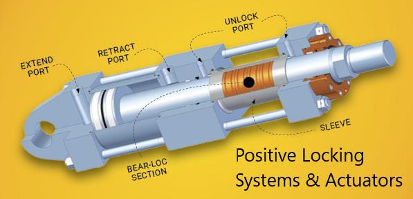 positive locking systems