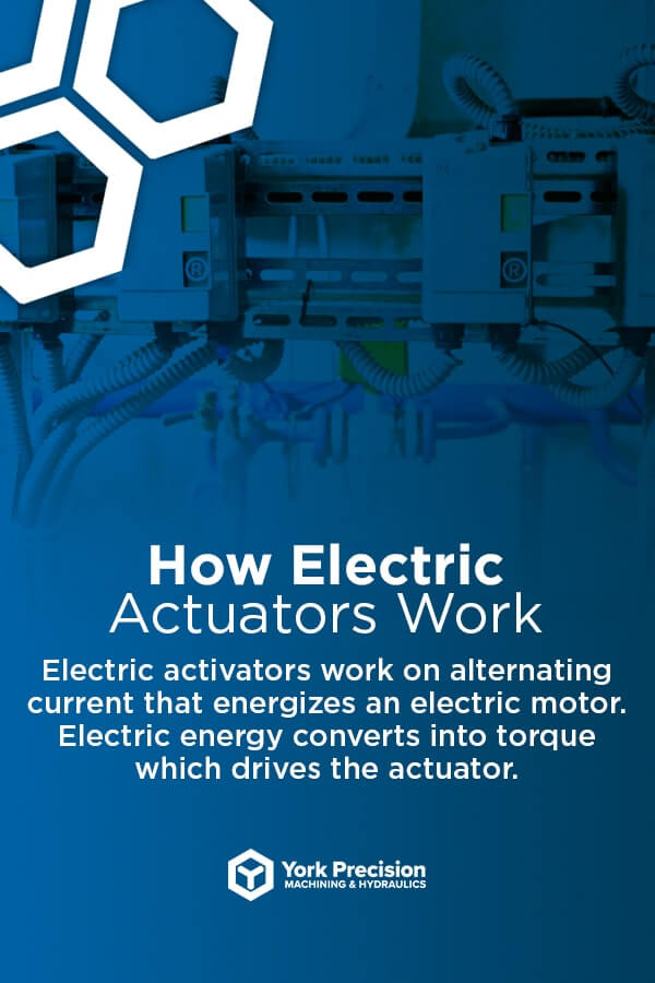 How Electric Actuators Work