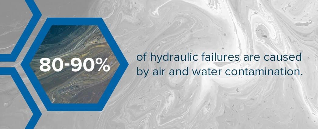 01-air-water-contamination