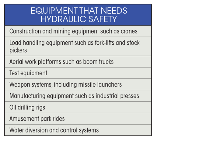 equipment that needs hydraulic safety
